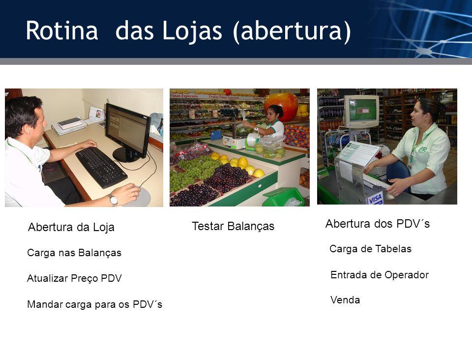 Rotina das Lojas (abertura)
