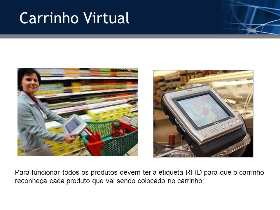 Carrinho Virtual