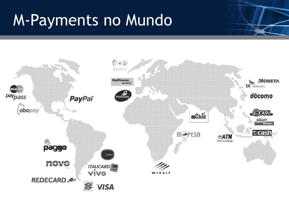 M-Payments no Mundo