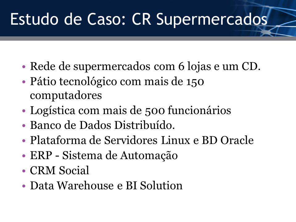 Estudo de Caso: CR Supermercados