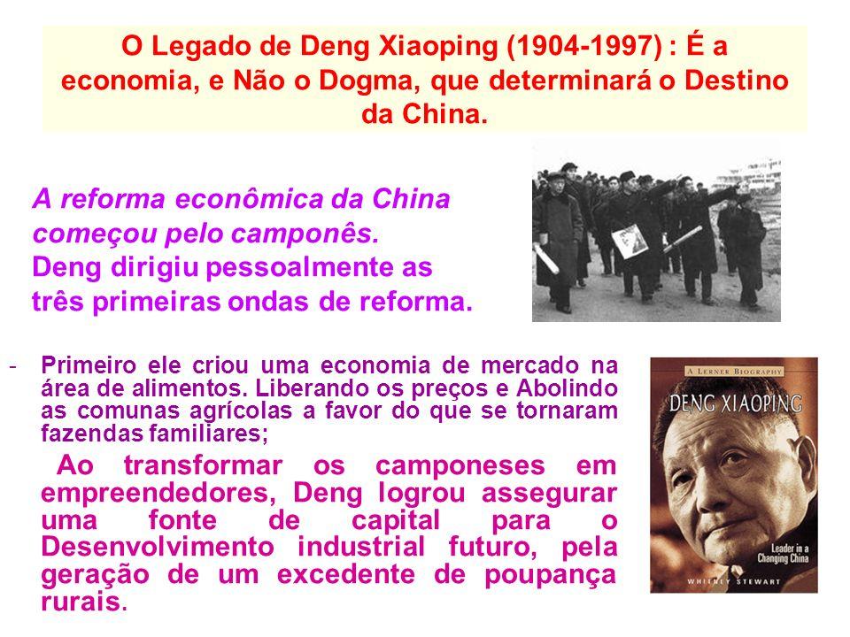 A reforma econômica da China começou pelo camponês.