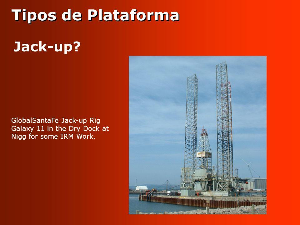 Tipos de Plataforma Jack-up