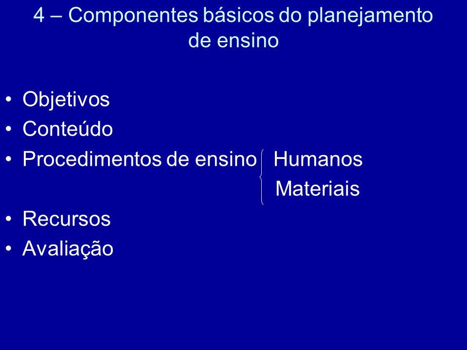 4 – Componentes básicos do planejamento de ensino