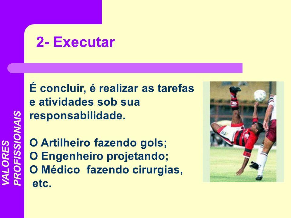 2- ExecutarÉ concluir, é realizar as tarefas e atividades sob sua responsabilidade. O Artilheiro fazendo gols;