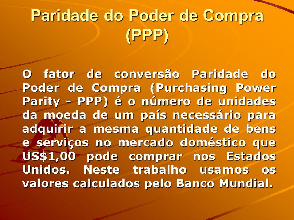 Paridade do Poder de Compra (PPP)