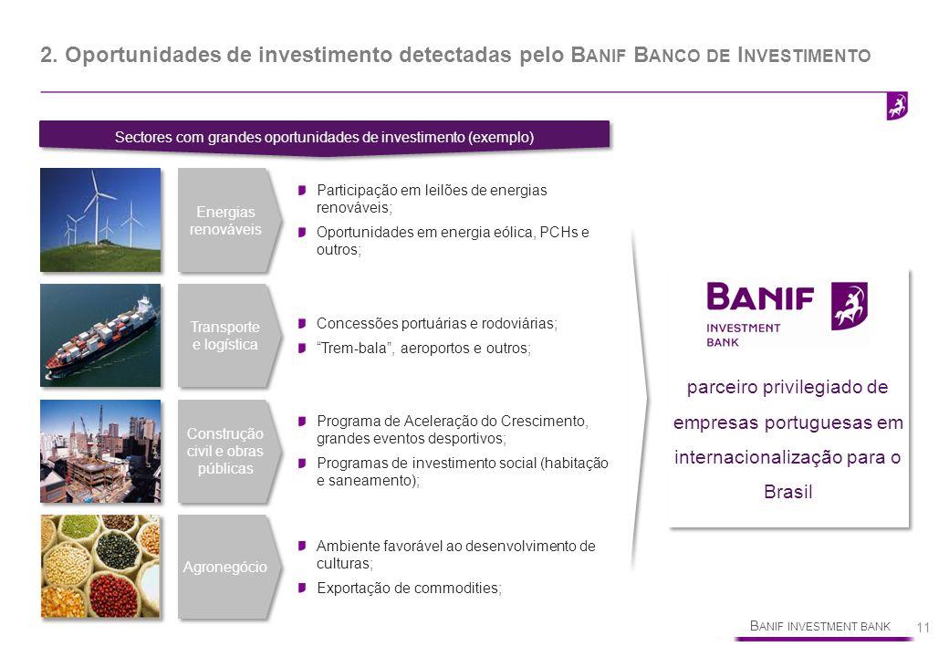 Sectores com grandes oportunidades de investimento (exemplo)