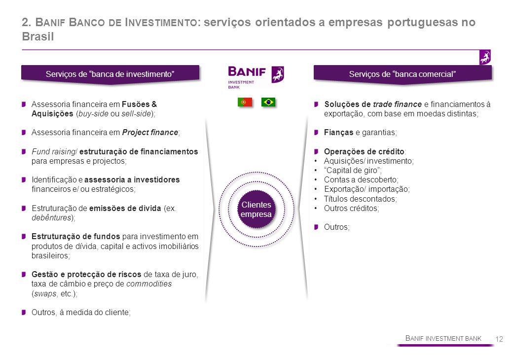 Serviços de banca de investimento