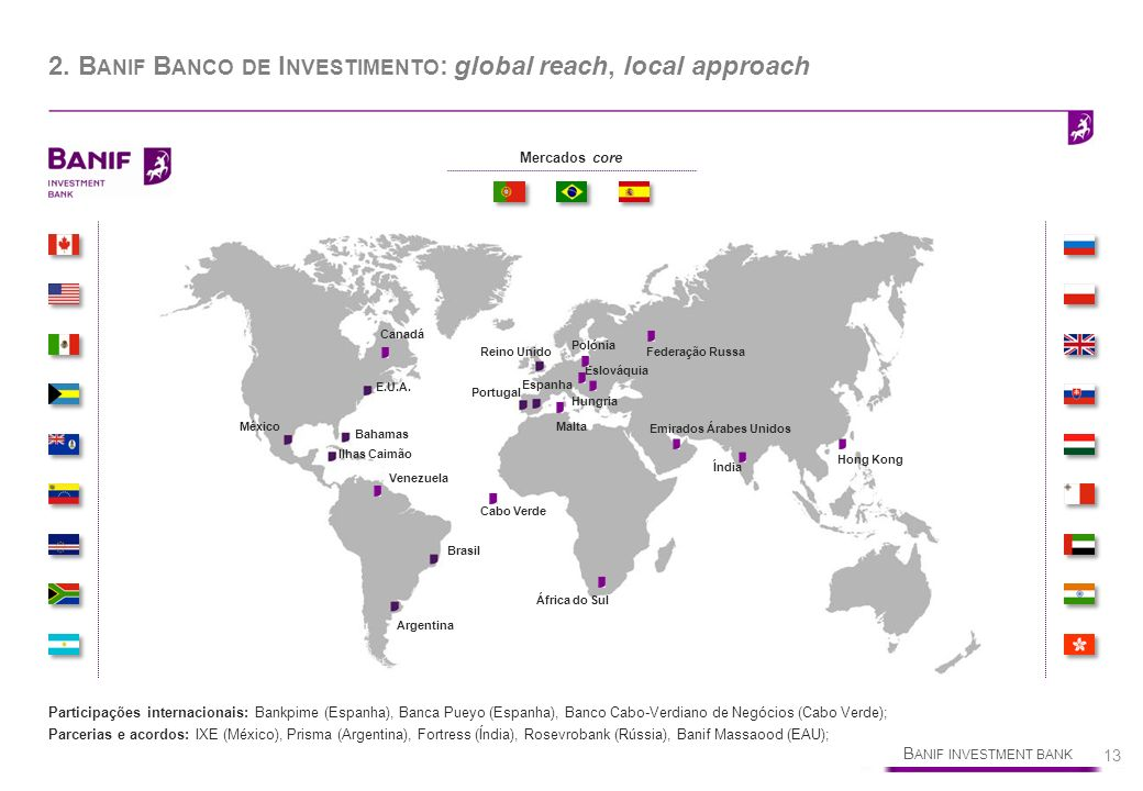 2. Banif Banco de Investimento: global reach, local approach