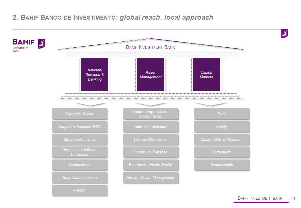 2. Banif Banco de Investimento: global reach, local approach