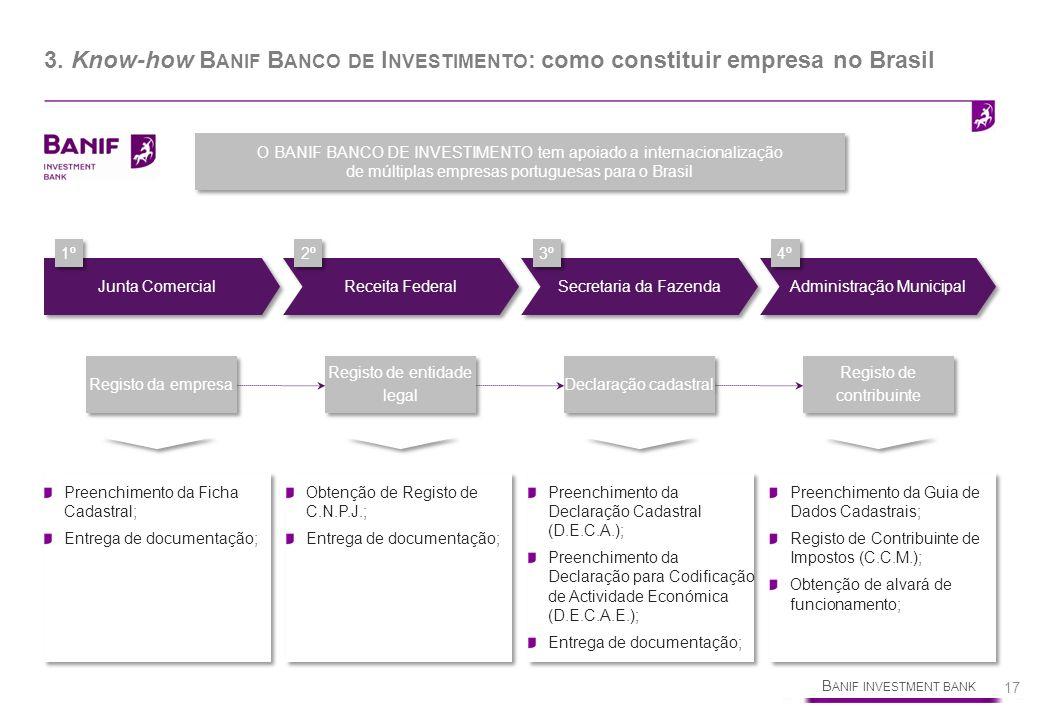 3. Know-how Banif Banco de Investimento: como constituir empresa no Brasil