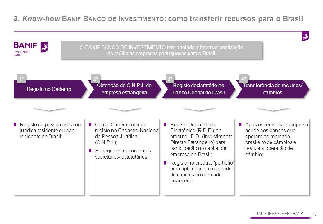 3. Know-how Banif Banco de Investimento: como transferir recursos para o Brasil