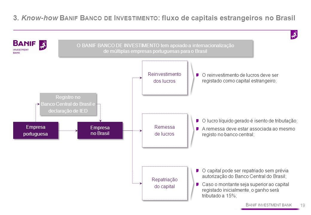 3. Know-how Banif Banco de Investimento: fluxo de capitais estrangeiros no Brasil