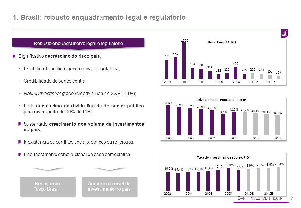 1. Brasil: robusto enquadramento legal e regulatório