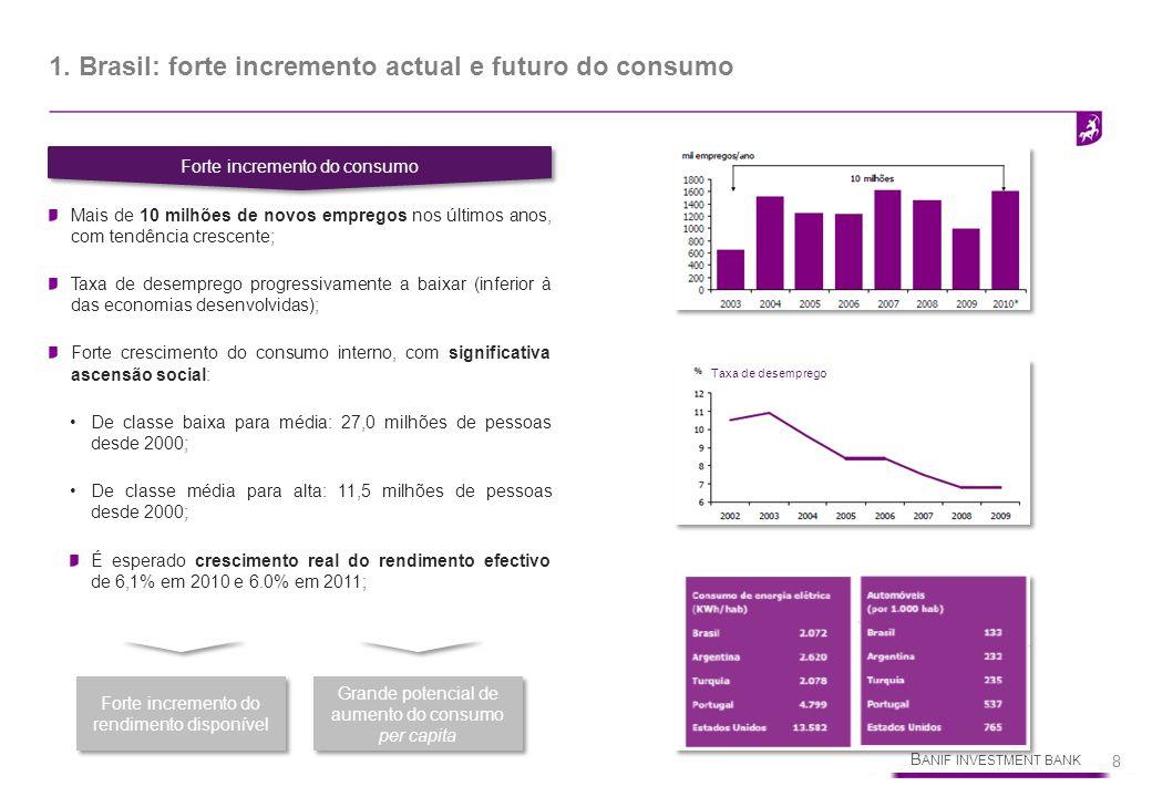 1. Brasil: forte incremento actual e futuro do consumo