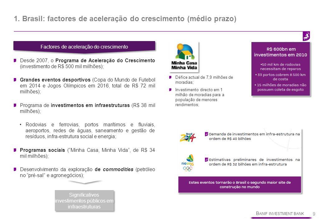 1. Brasil: factores de aceleração do crescimento (médio prazo)