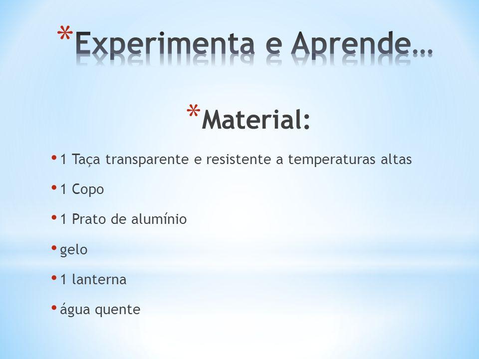 Experimenta e Aprende…