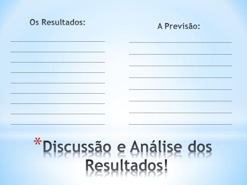 Discussão e Análise dos Resultados!