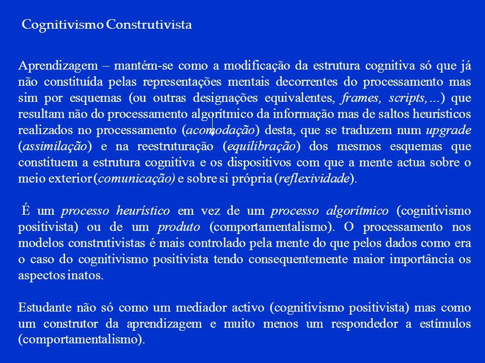 Cognitivismo Construtivista
