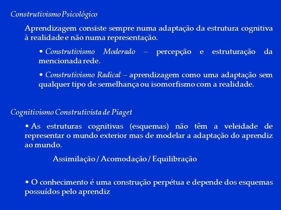 Construtivismo Psicológico