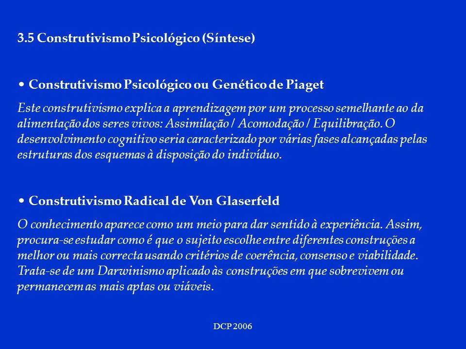 3.5 Construtivismo Psicológico (Síntese)