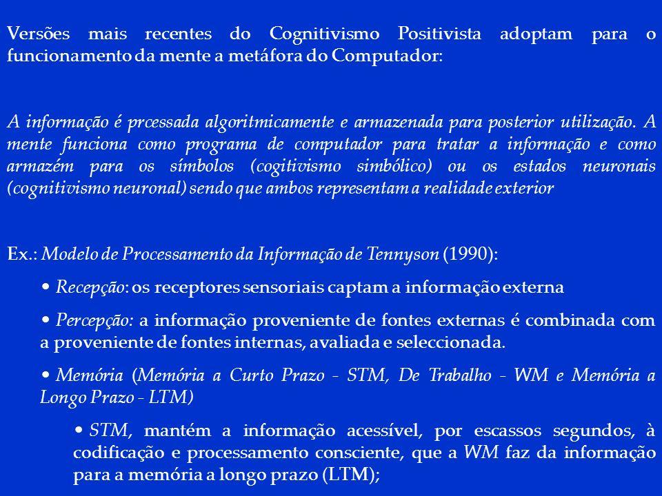 Ex.: Modelo de Processamento da Informação de Tennyson (1990):