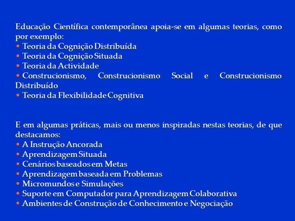 Teoria da Cognição Distribuída Teoria da Cognição Situada