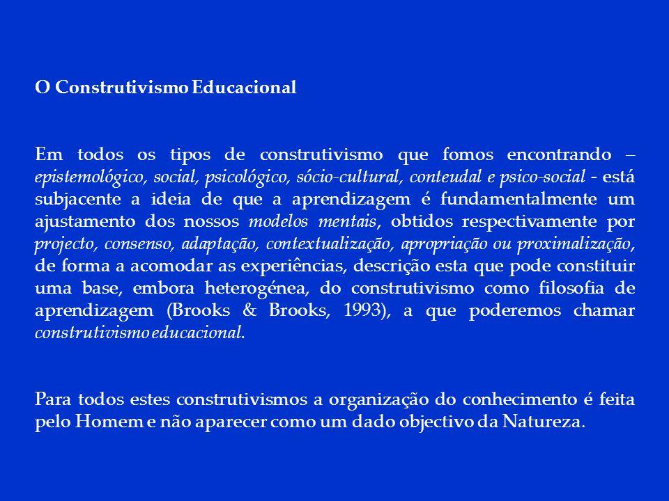 O Construtivismo Educacional