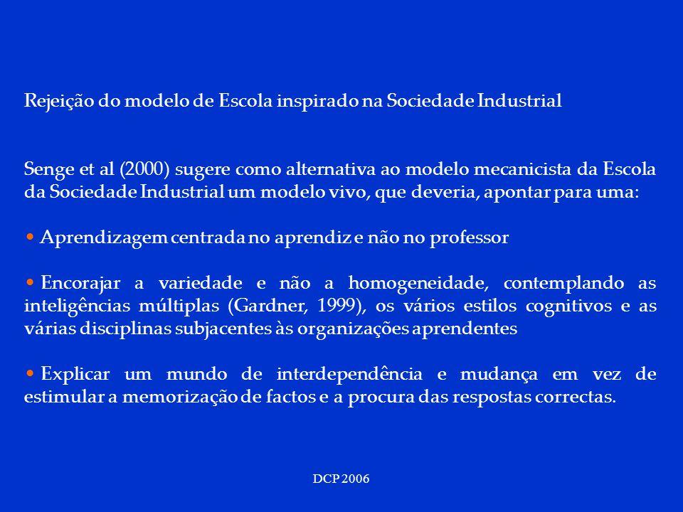 Rejeição do modelo de Escola inspirado na Sociedade Industrial