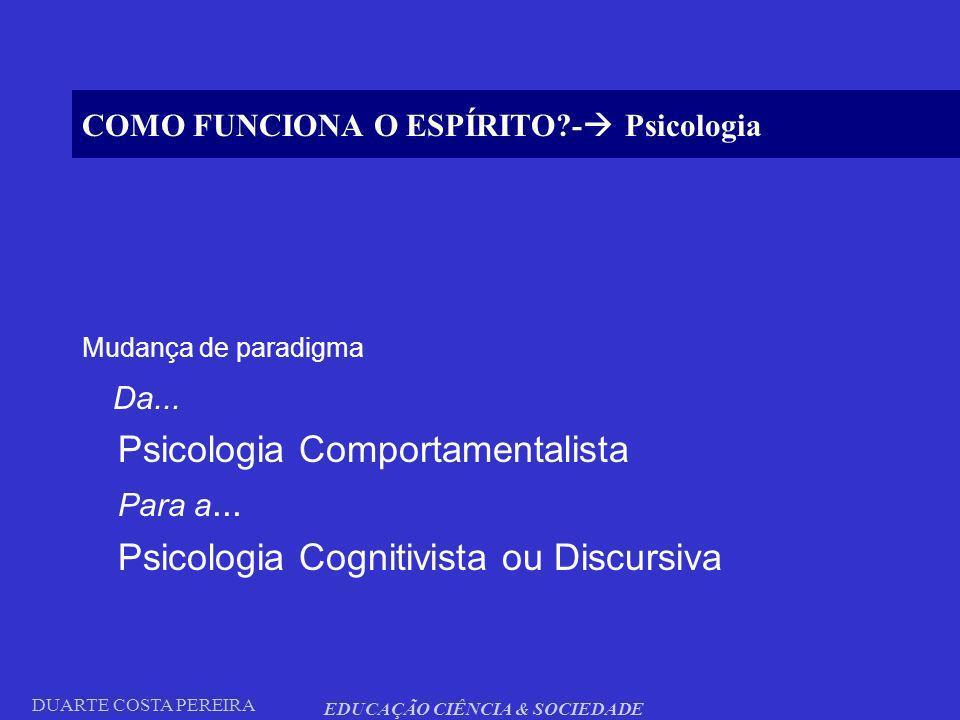 COMO FUNCIONA O ESPÍRITO - Psicologia