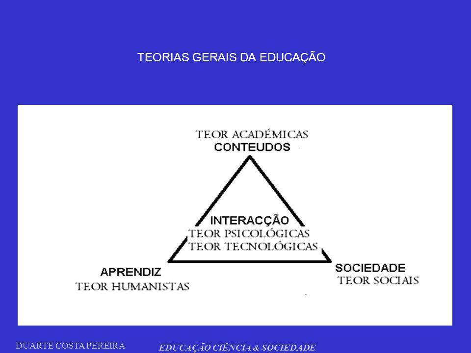 TEORIAS GERAIS DA EDUCAÇÃO