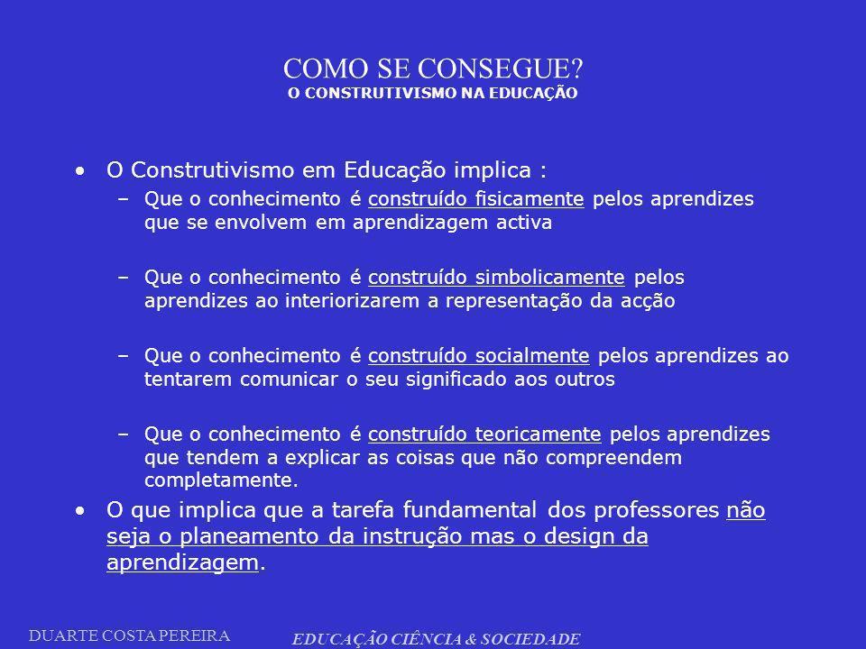 COMO SE CONSEGUE O CONSTRUTIVISMO NA EDUCAÇÃO