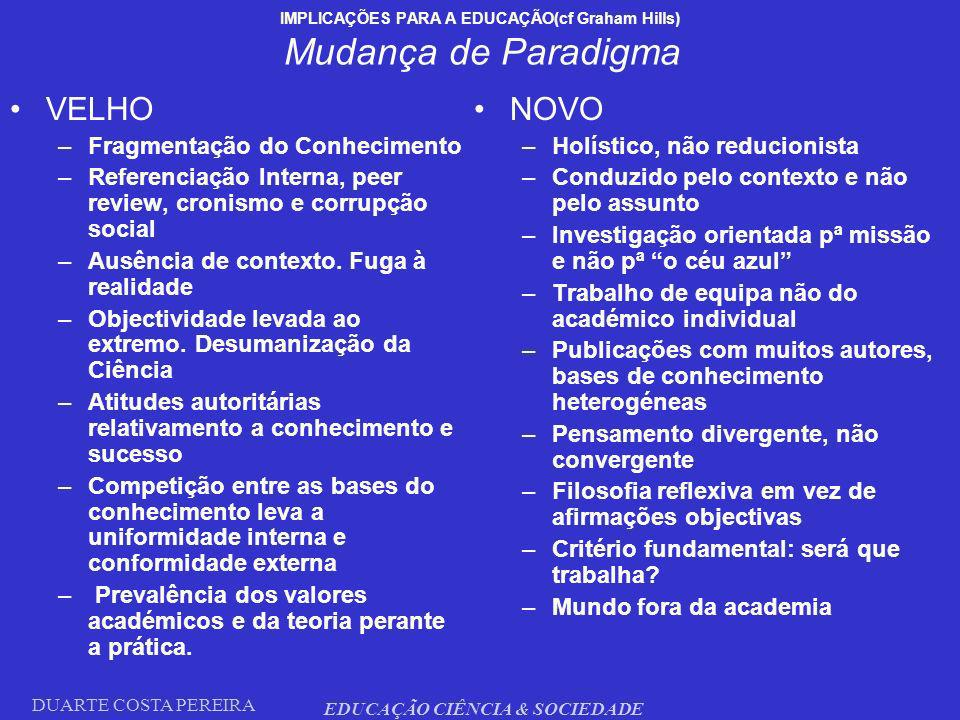 IMPLICAÇÕES PARA A EDUCAÇÃO(cf Graham Hills) Mudança de Paradigma