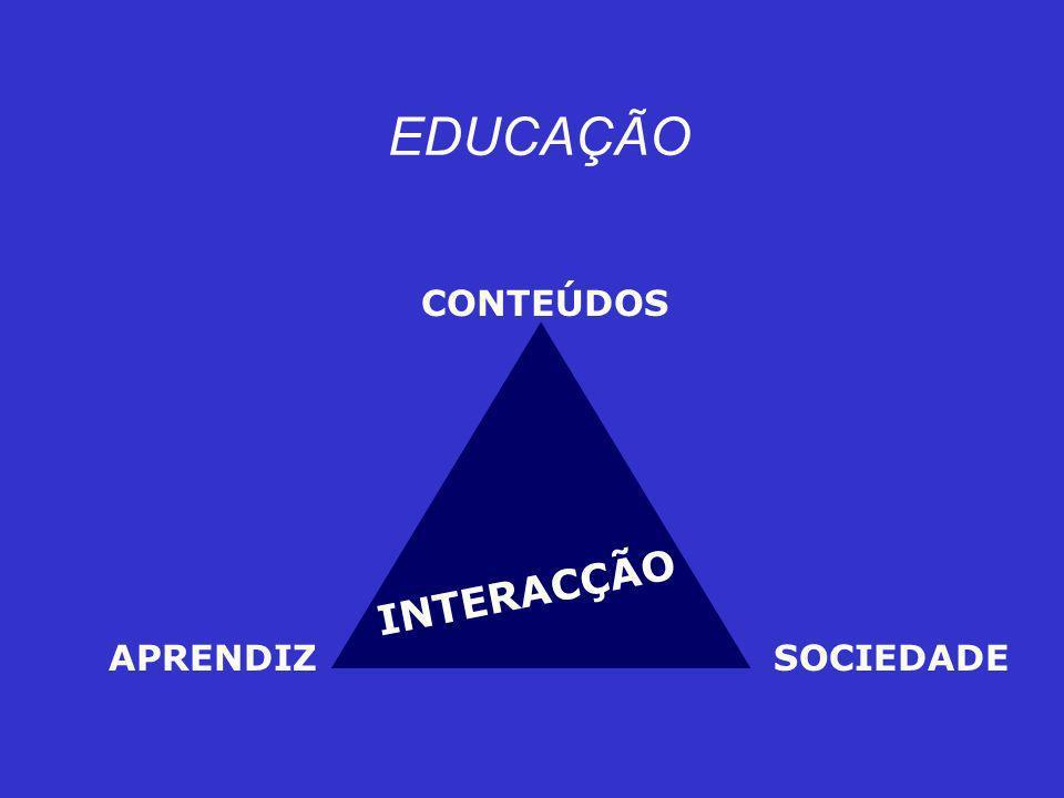 EDUCAÇÃO CONTEÚDOS INTERACÇÃO APRENDIZ SOCIEDADE