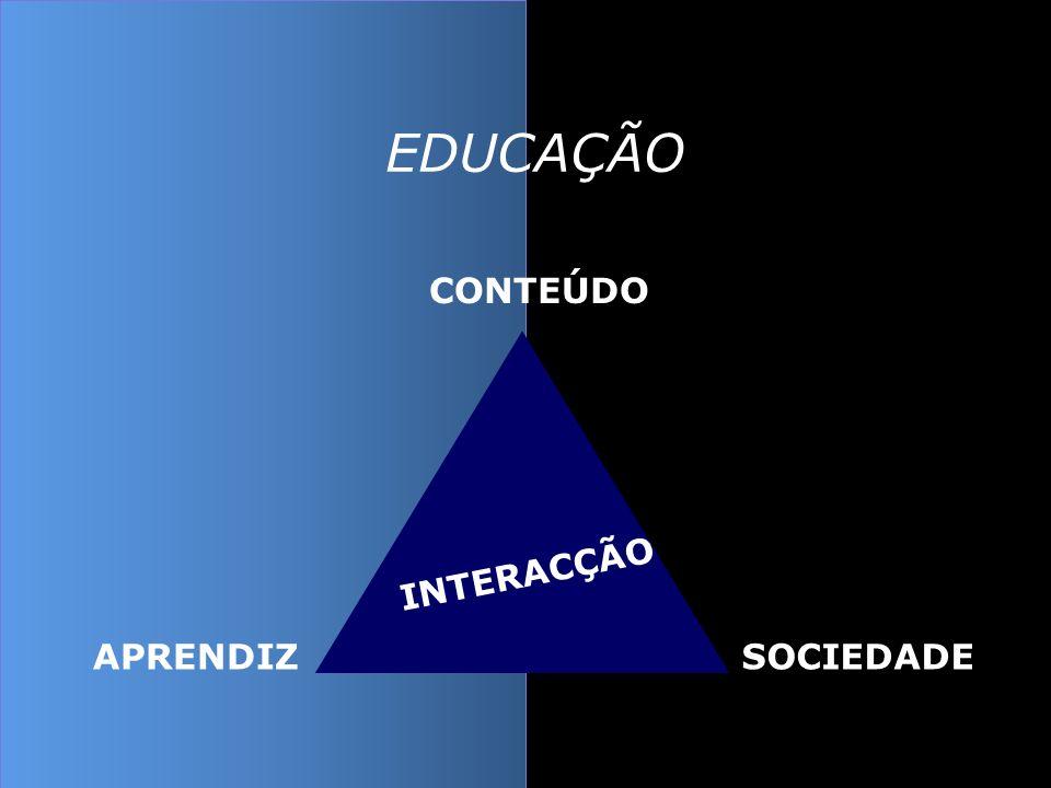 EDUCAÇÃO CONTEÚDO INTERACÇÃO APRENDIZ SOCIEDADE