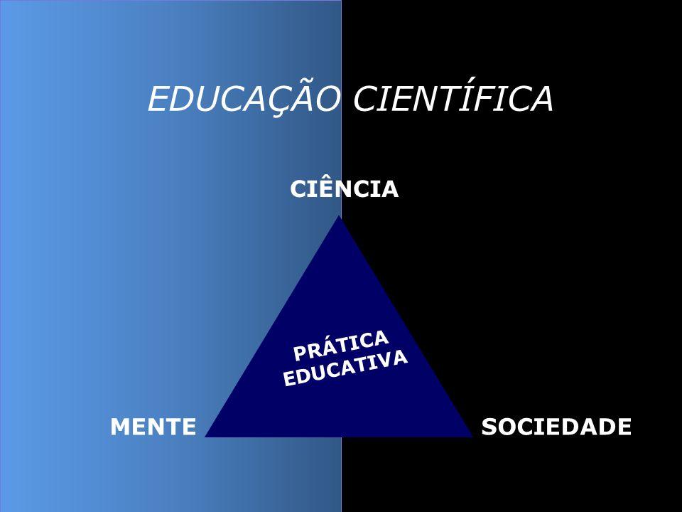 EDUCAÇÃO CIENTÍFICA CIÊNCIA PRÁTICA EDUCATIVA MENTE SOCIEDADE