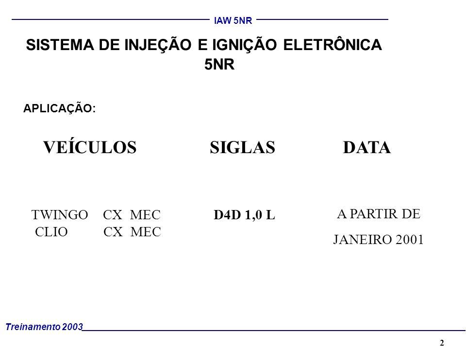 VEÍCULOS SIGLAS DATA SISTEMA DE INJEÇÃO E IGNIÇÃO ELETRÔNICA 5NR