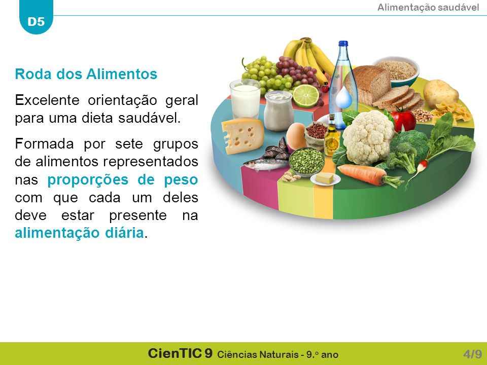 Excelente orientação geral para uma dieta saudável.