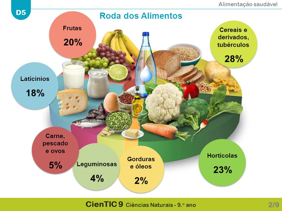 Cereais e derivados, tubérculos