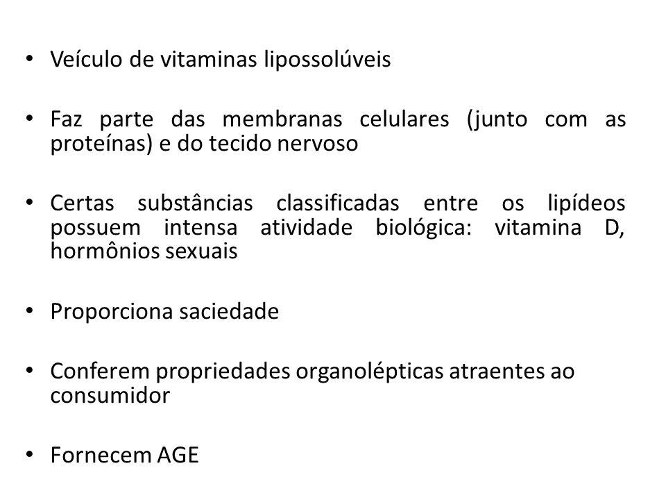 Veículo de vitaminas lipossolúveis