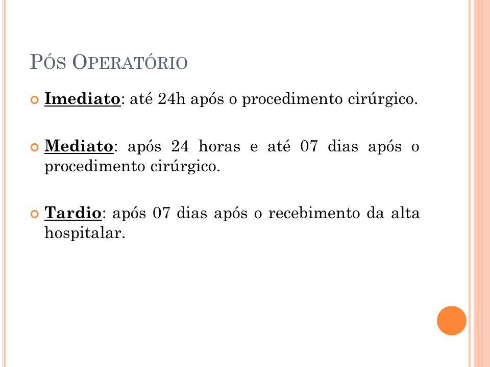 Pós Operatório Imediato: até 24h após o procedimento cirúrgico.