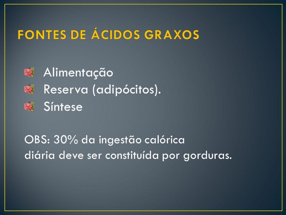 FONTES DE ÁCIDOS GRAXOS