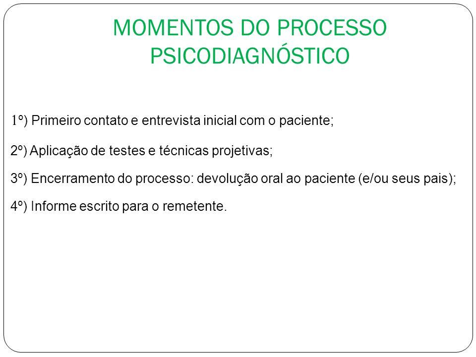 MOMENTOS DO PROCESSO PSICODIAGNÓSTICO