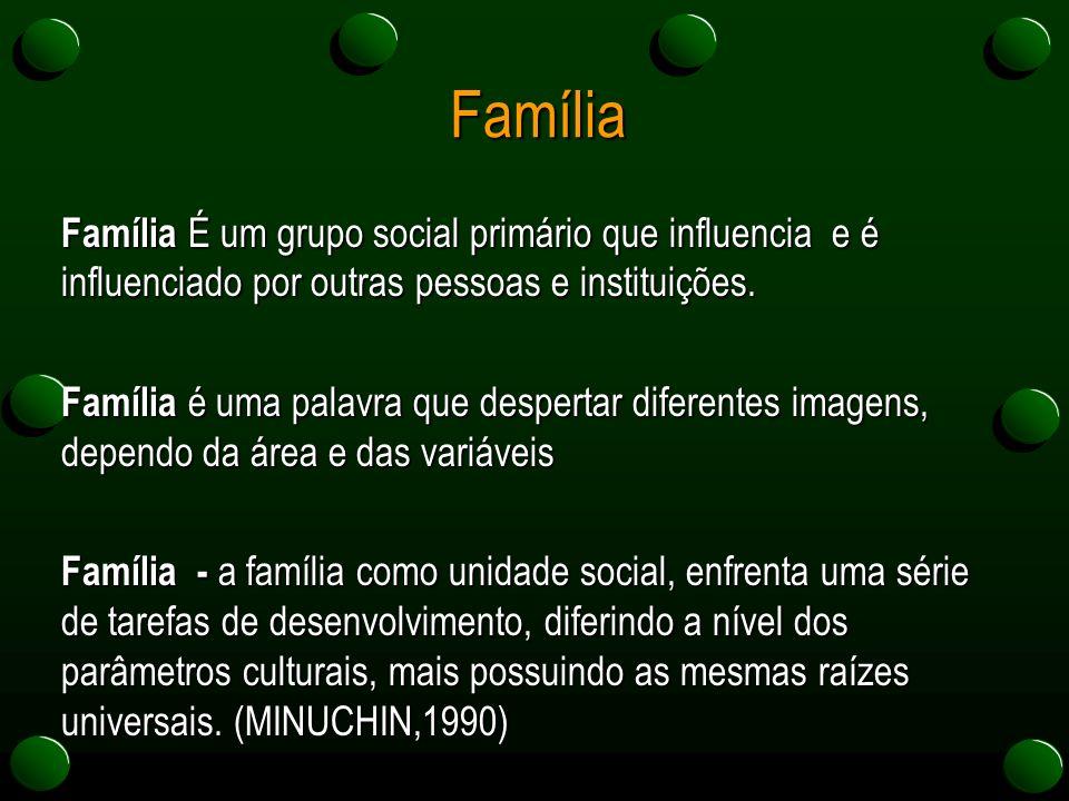 Família Família É um grupo social primário que influencia e é influenciado por outras pessoas e instituições.