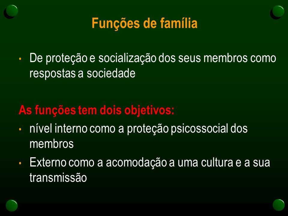 Funções de família De proteção e socialização dos seus membros como respostas a sociedade. As funções tem dois objetivos: