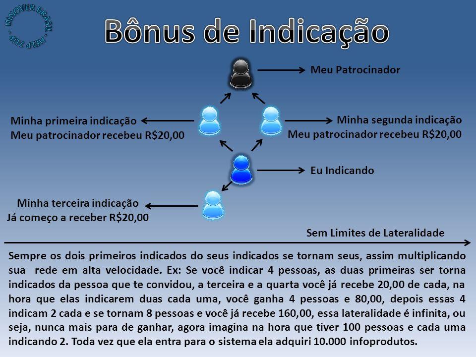 INNOVER BRASIL - HELP 2UP - Minha terceira indicação