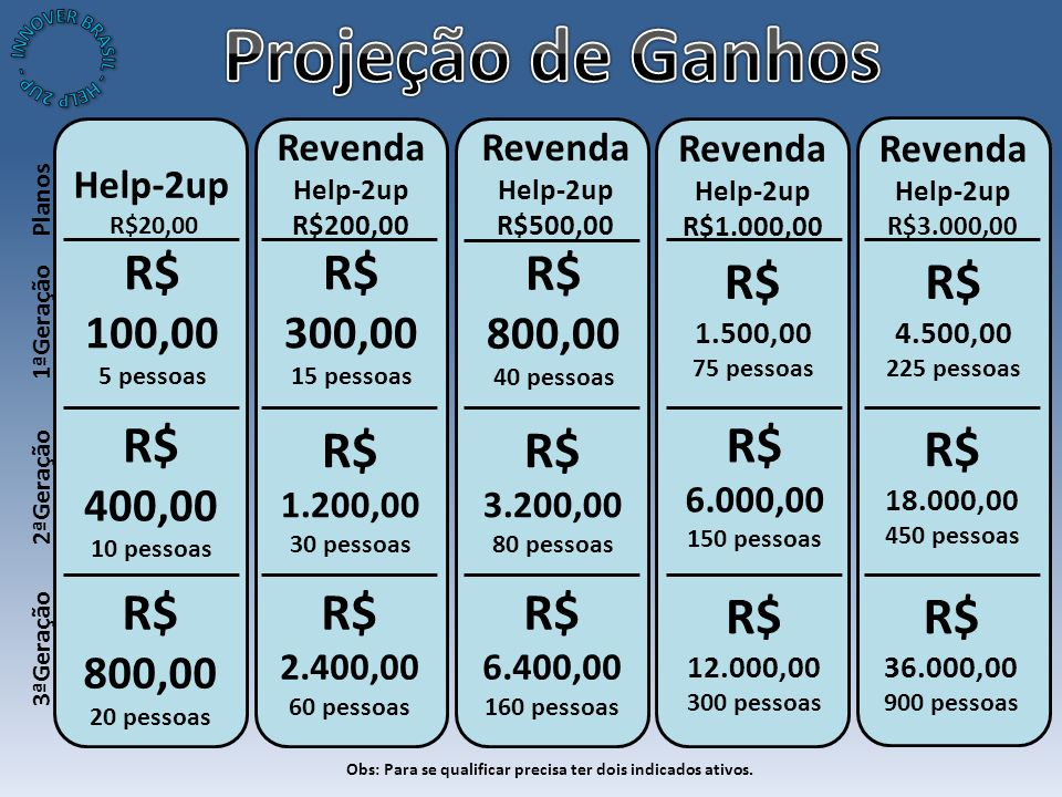 INNOVER BRASIL - HELP 2UP -