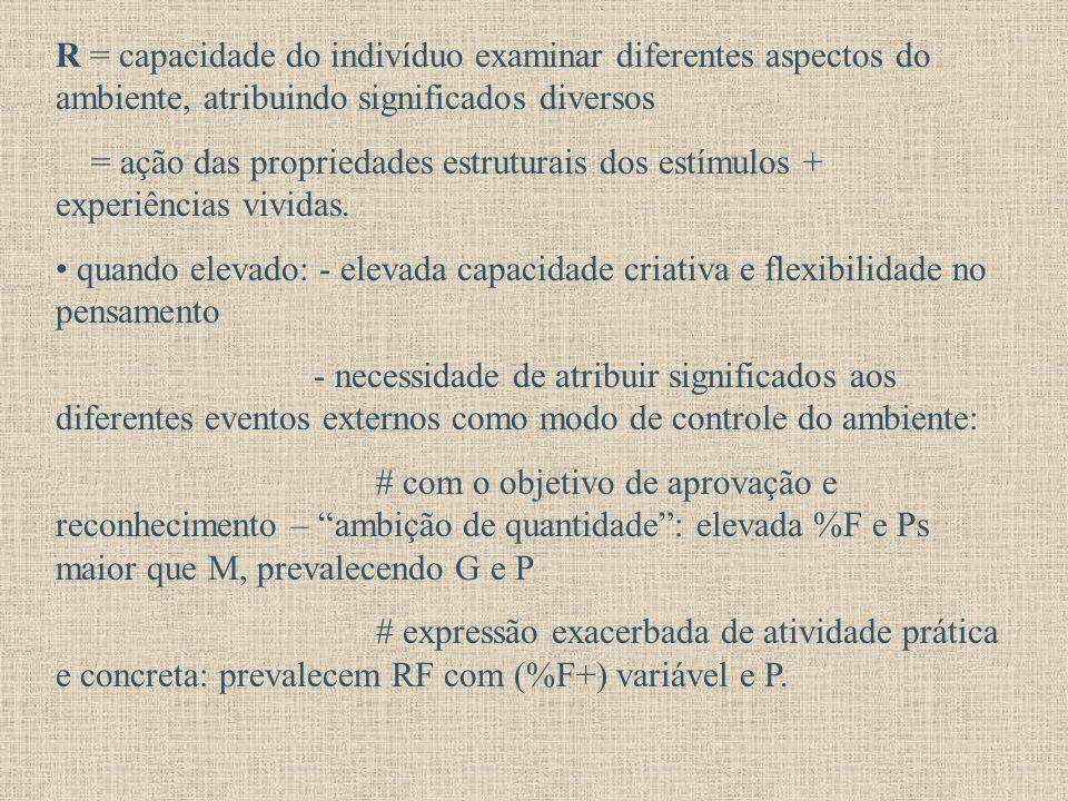R = capacidade do indivíduo examinar diferentes aspectos do ambiente, atribuindo significados diversos