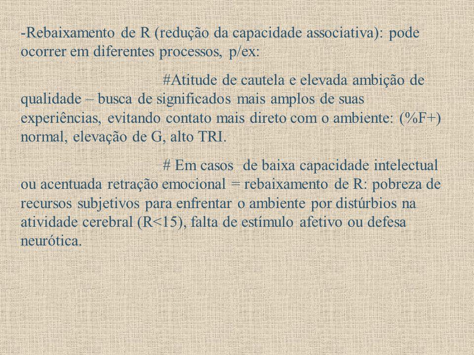 Rebaixamento de R (redução da capacidade associativa): pode ocorrer em diferentes processos, p/ex: