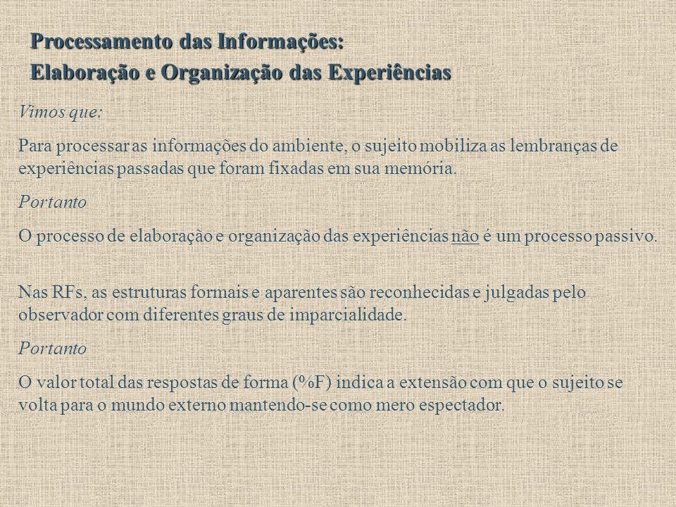Processamento das Informações: