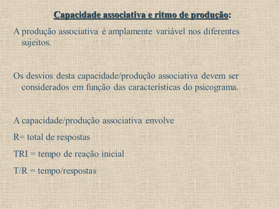 Capacidade associativa e ritmo de produção: